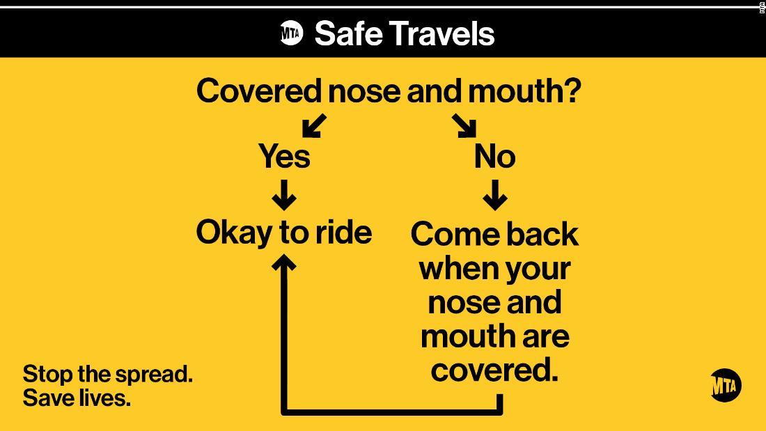 L'MTA di New York vuole assicurarsi che i piloti mantengano la bocca e il naso coperti